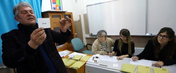 بعد فرز 82% من أصوات الناخبين الأتراك.. 53.3% صوتوا بنعم و46.7% قالوا لا للتعديلات الدستورية