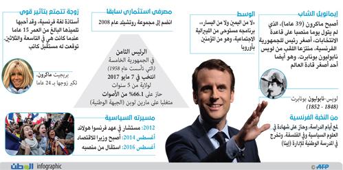 ماكرون يصل قصر الإليزيه ويتسلم مهامه كرئيس لفرنسا