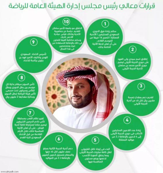 دوري الدرجة الاولى السعودي يتحول إلى دوري الأمير محمد بن سلمان