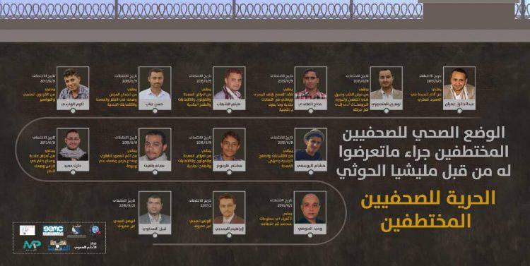 النيابة المختصة التابعة للحوثيين في صنعاء تحيل عشرة صحفيين مختطفين للمحاكمة