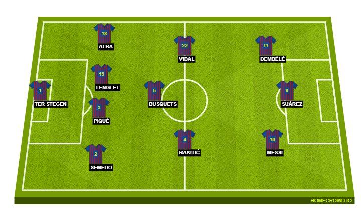 تعرف على تشكيلة برشلونة المتوقعة في كلاسيكو كأس الملك امام ريال مدريد اليوم