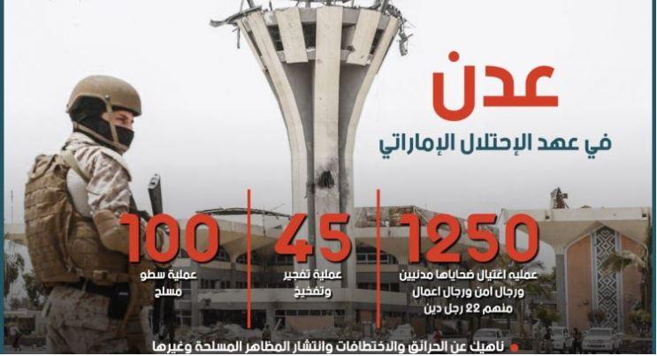 تقرير.. غياب الدولة في عدن يدخلها في أتون الفوضى