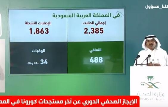 الصحة السعودية تعلن عن 206 اصابة و 68 حالة شفاء و 5 حالات وفاة بسبب فيروس كورونا اليوم الاحد 5-4-2020