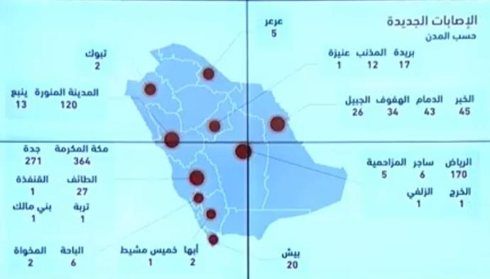 """تسجيل 1197 اصابة جديدة و166 تعافي و9 وفيات بسبب فيروس كورونا في السعودية اليوم السبت 25-4-2020 """"الحالات بحسب المدن"""""""